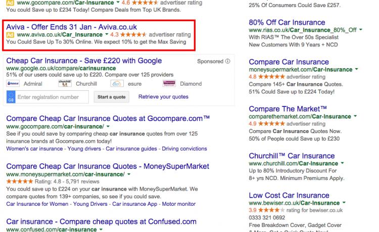 Insurance Car Insurance Brands